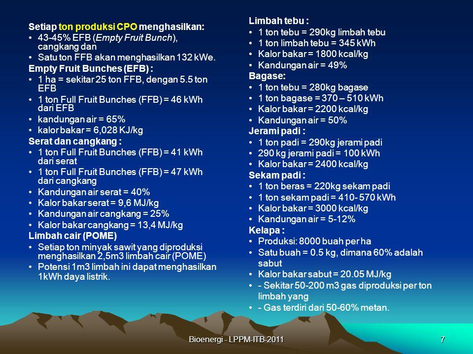 1 ton tebu = 290kg limbah tebu 1 ton limbah tebu = 345 kWh