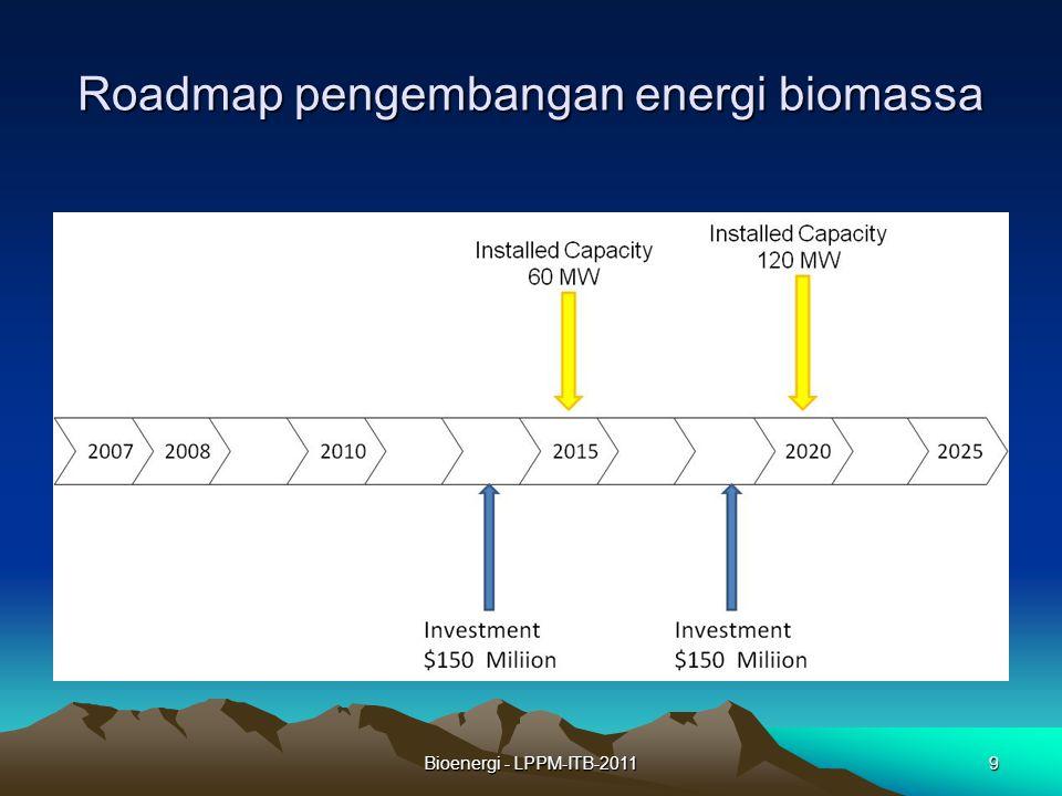 Roadmap pengembangan energi biomassa