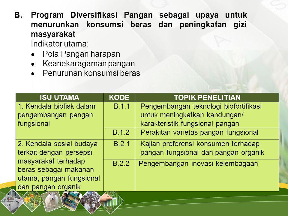 · Keanekaragaman pangan · Penurunan konsumsi beras