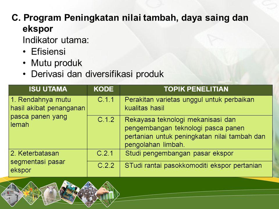 C. Program Peningkatan nilai tambah, daya saing dan ekspor