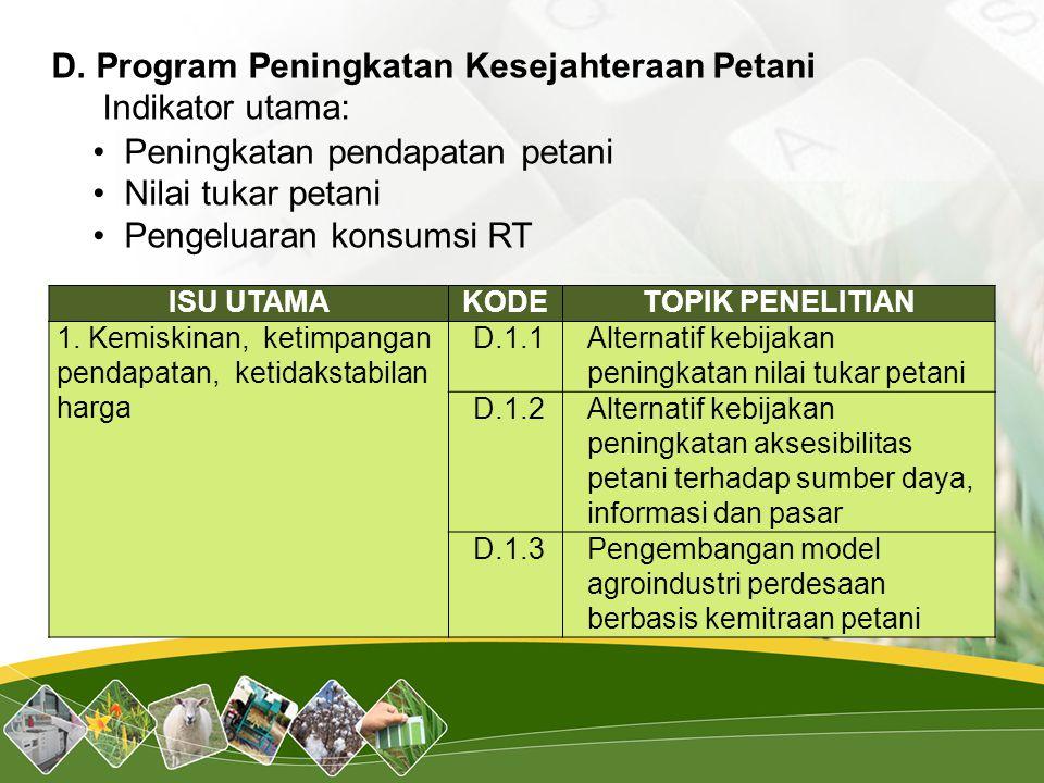 D. Program Peningkatan Kesejahteraan Petani Indikator utama: