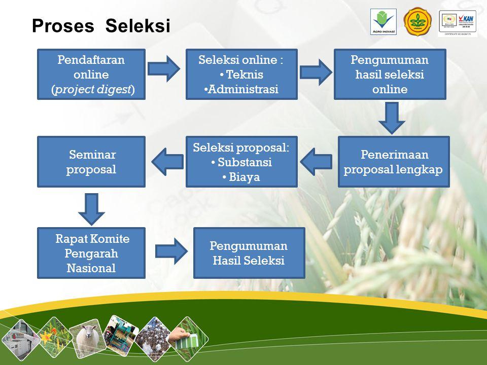 Proses Seleksi Pendaftaran online (project digest) Seleksi online :
