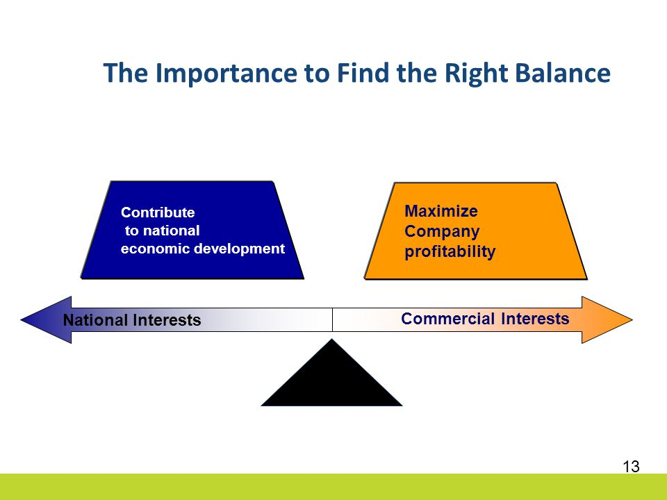 The Importance to Find the Right Balance