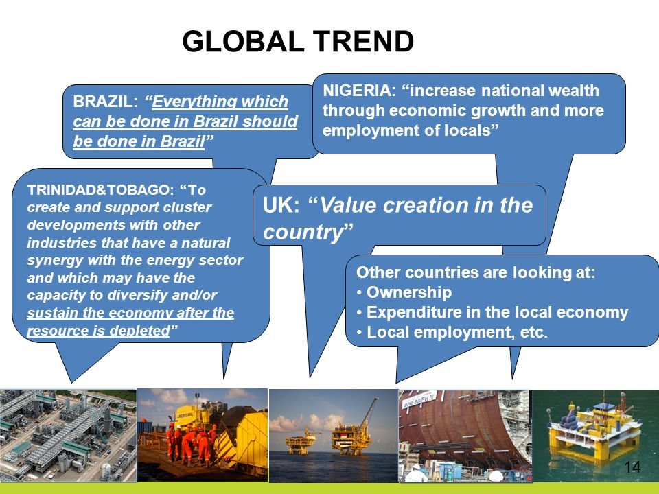 GLOBAL TREND UK: Value creation in the country