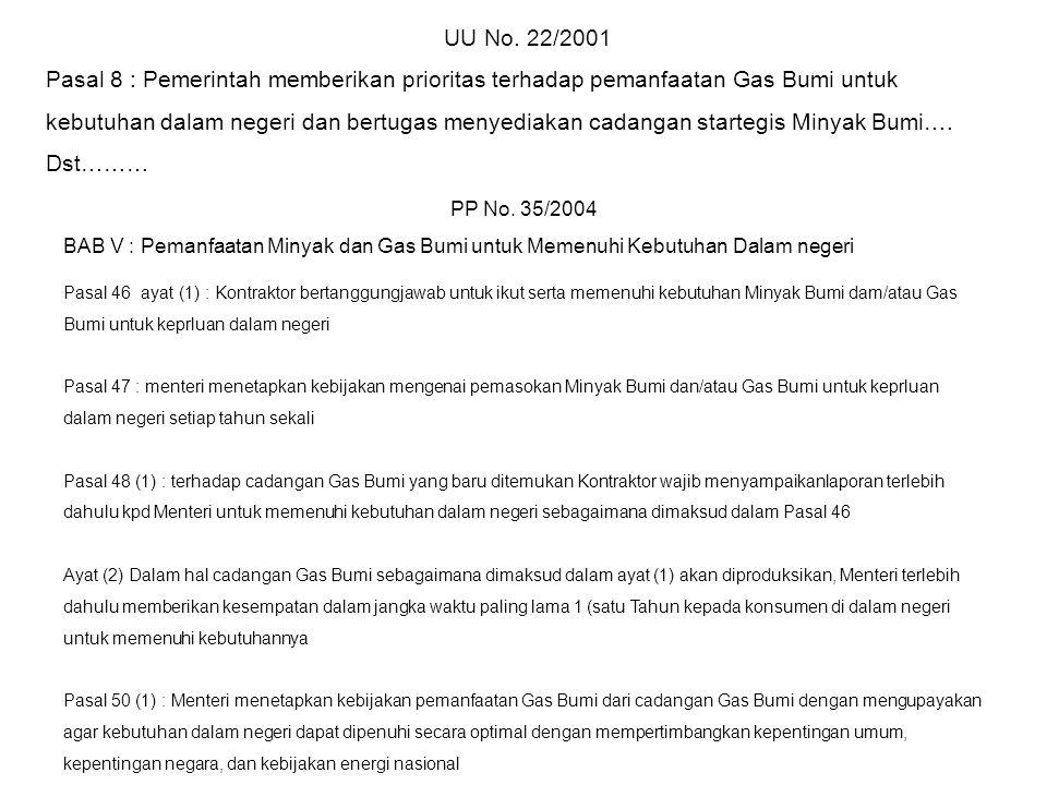 UU No. 22/2001