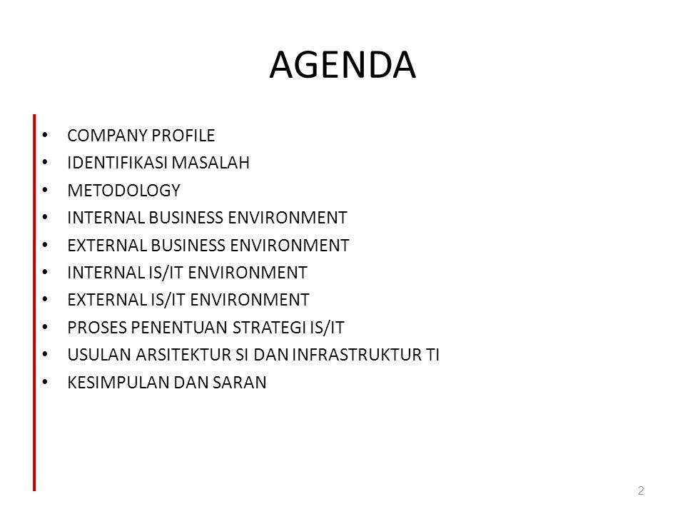 AGENDA COMPANY PROFILE IDENTIFIKASI MASALAH METODOLOGY