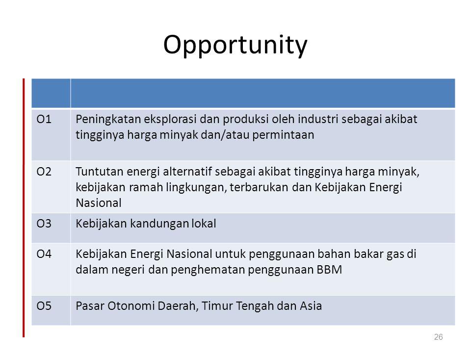 Opportunity O1. Peningkatan eksplorasi dan produksi oleh industri sebagai akibat tingginya harga minyak dan/atau permintaan.