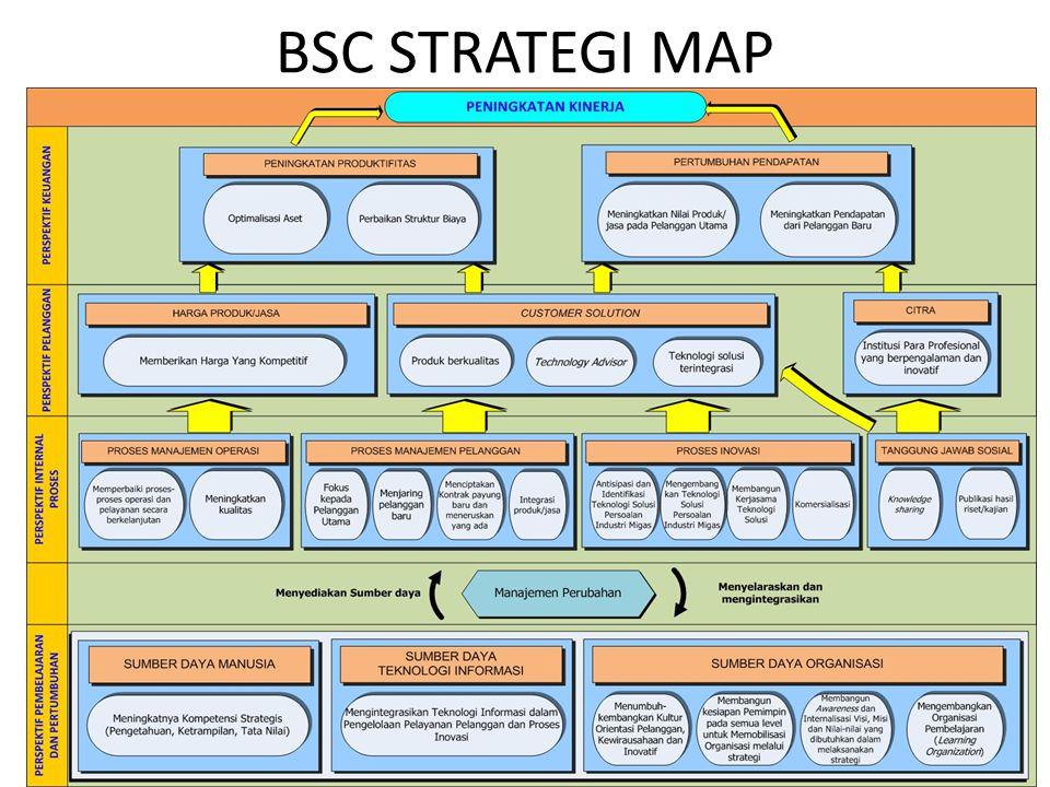 BSC STRATEGI MAP