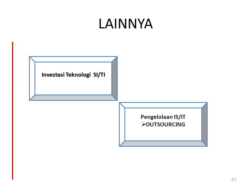 Investasi Teknologi SI/TI