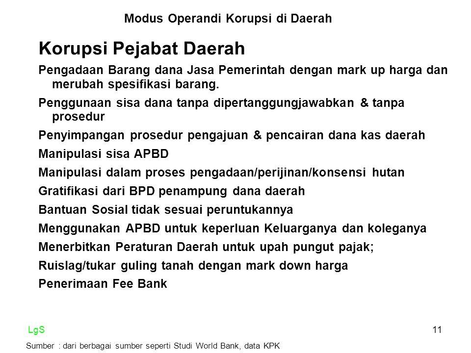 Modus Operandi Korupsi di Daerah