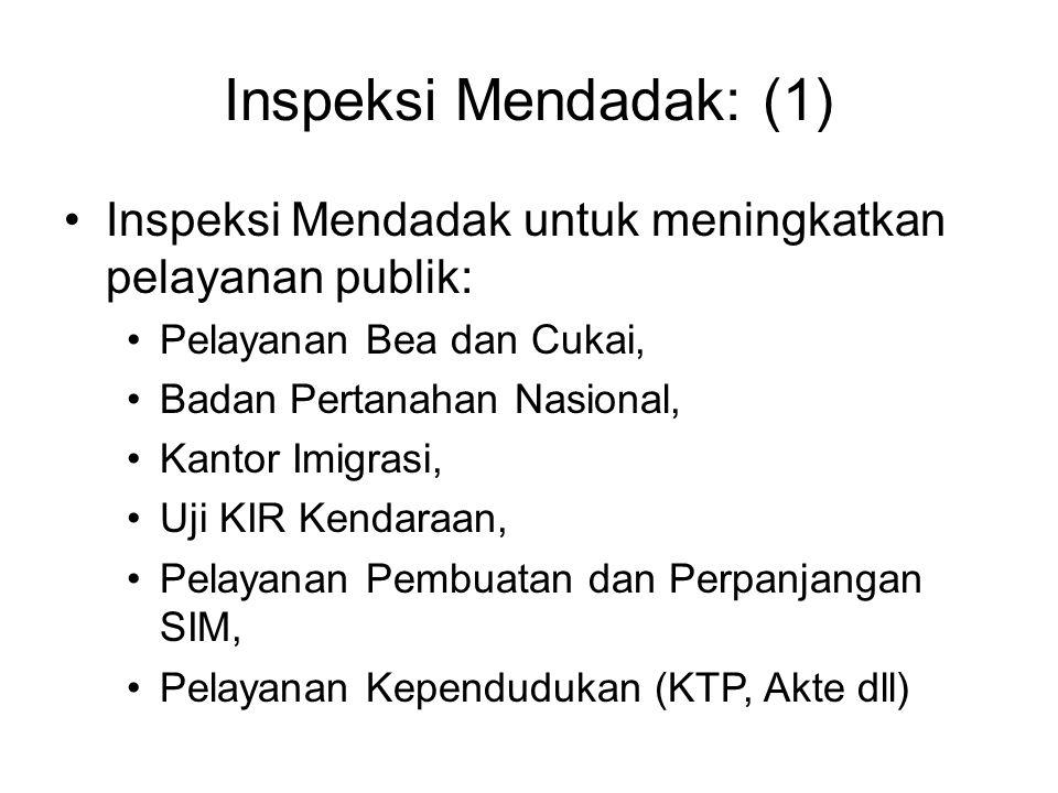 Inspeksi Mendadak: (1) Inspeksi Mendadak untuk meningkatkan pelayanan publik: Pelayanan Bea dan Cukai,
