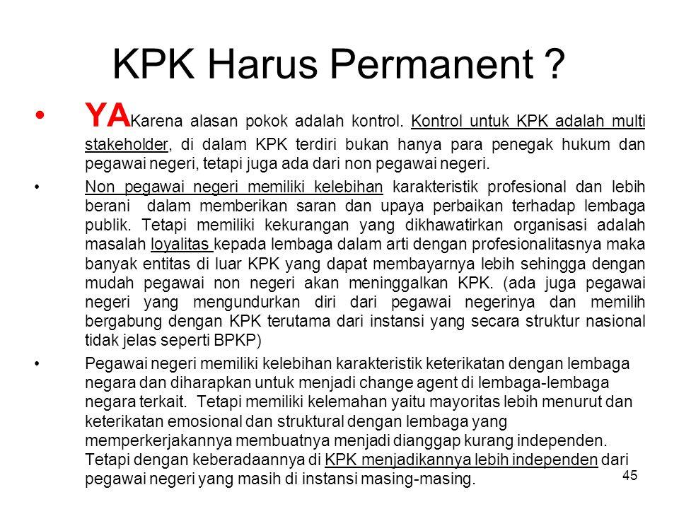 KPK Harus Permanent
