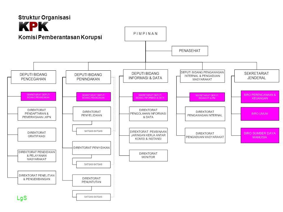 Struktur Organisasi Komisi Pemberantasan Korupsi LgS