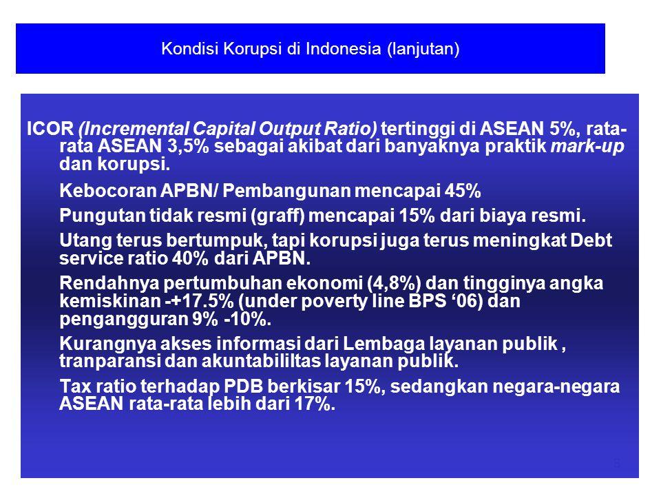 Kondisi Korupsi di Indonesia (lanjutan)