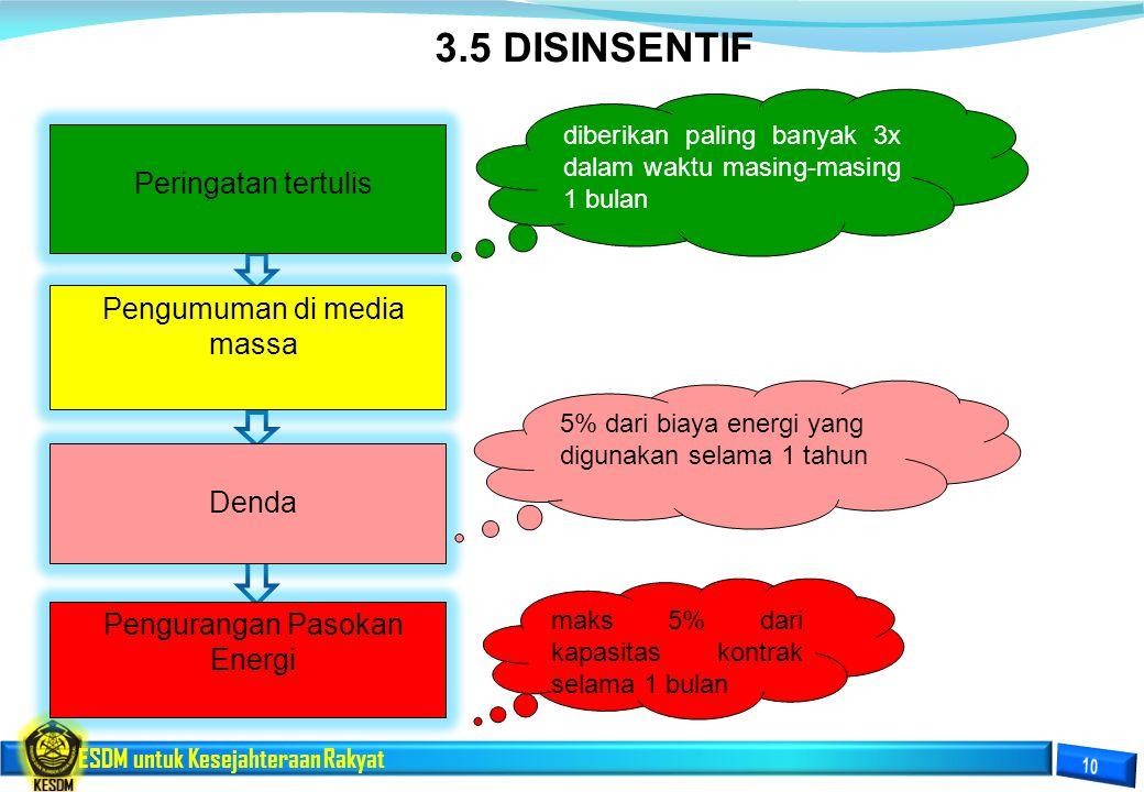 3.5 DISINSENTIF Peringatan tertulis Pengumuman di media massa Denda