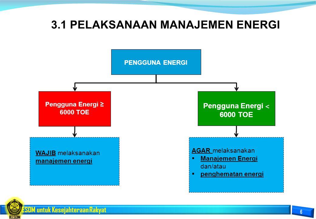 3.1 PELAKSANAAN MANAJEMEN ENERGI