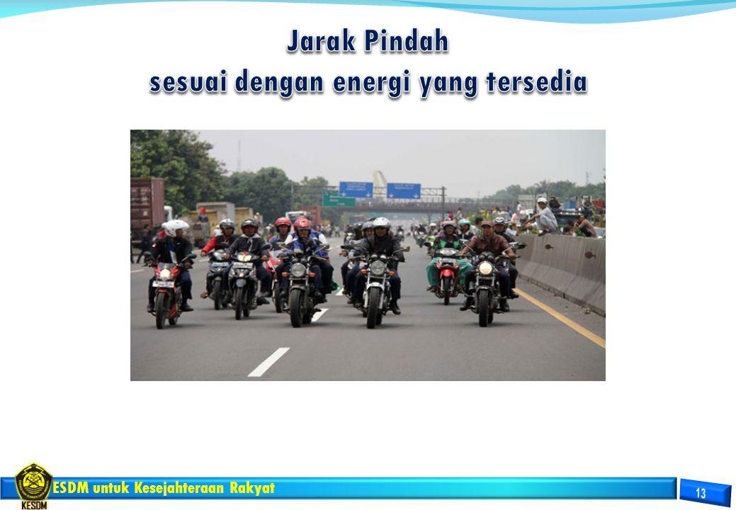 Jarak Pindah sesuai dengan energi yang tersedia