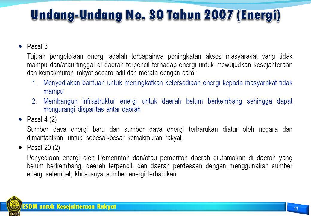 Undang-Undang No. 30 Tahun 2007 (Energi)