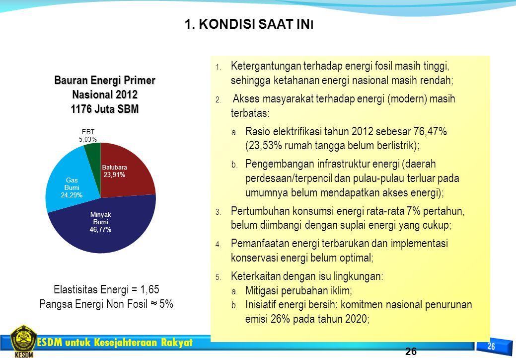 Bauran Energi Primer Nasional 2012