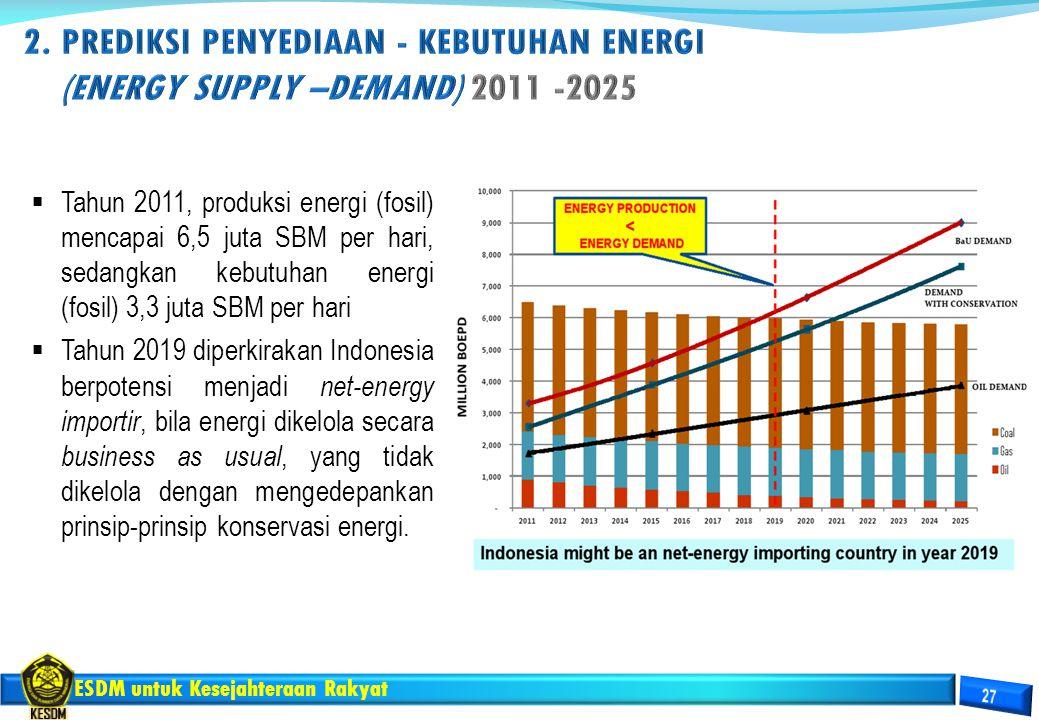 2. PREDIKSI PENYEDIAAN - KEBUTUHAN ENERGI