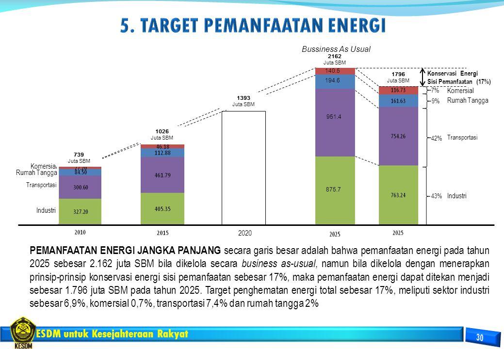 5. TARGET PEMANFAATAN ENERGI