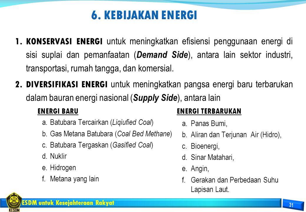 6. KEBIJAKAN ENERGI