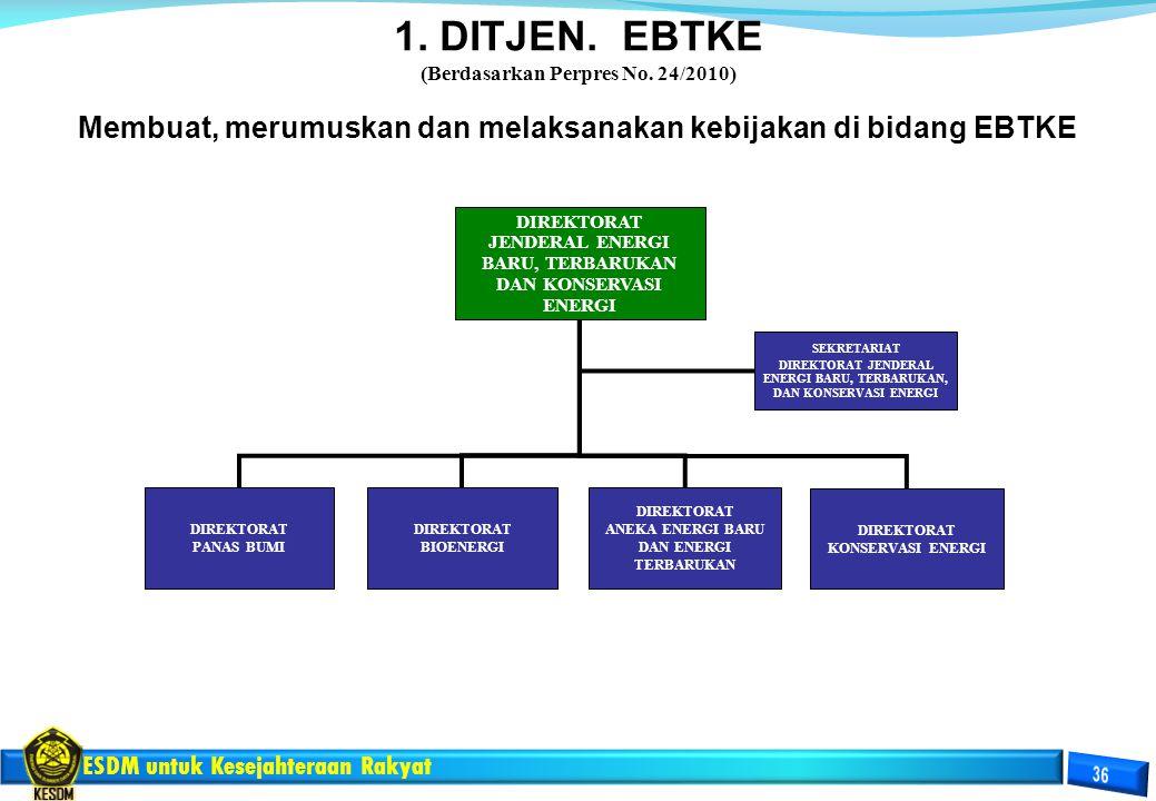 1. DITJEN. EBTKE (Berdasarkan Perpres No. 24/2010) Membuat, merumuskan dan melaksanakan kebijakan di bidang EBTKE.