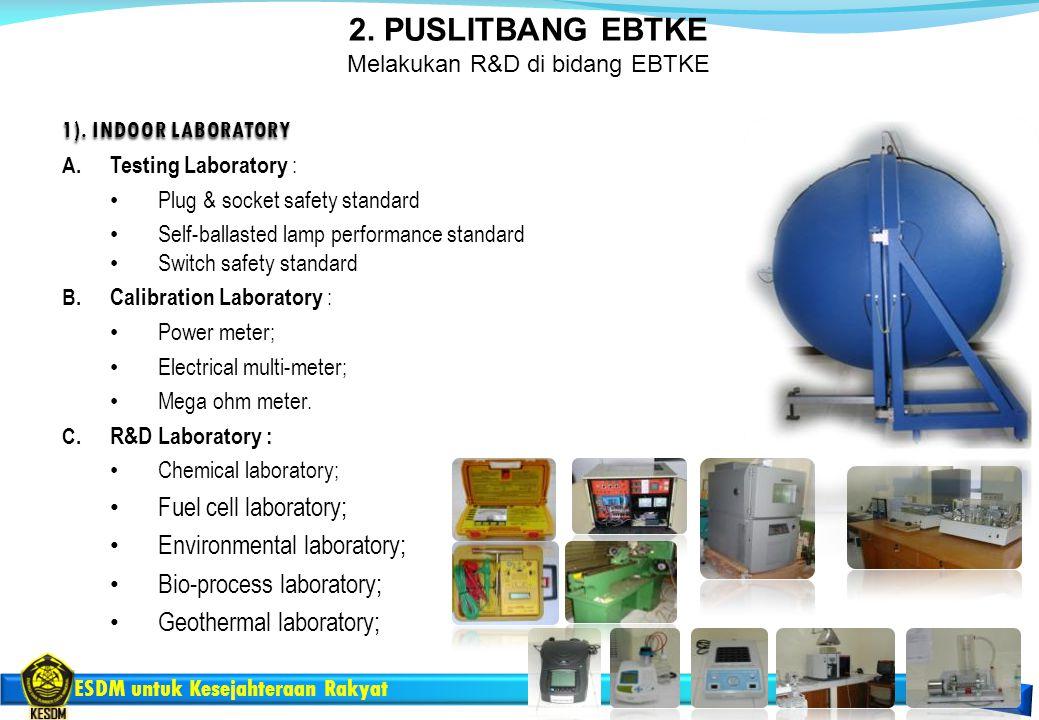 Melakukan R&D di bidang EBTKE