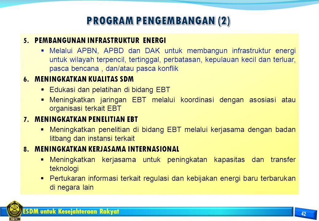PROGRAM PENGEMBANGAN (2)