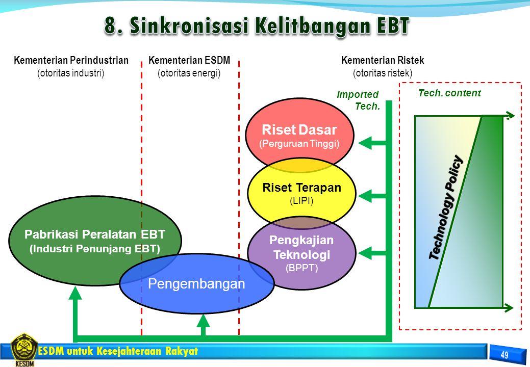 8. Sinkronisasi Kelitbangan EBT