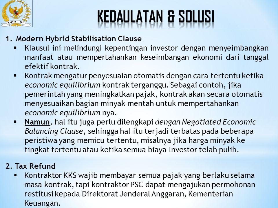 kedaulatan & Solusi 1. Modern Hybrid Stabilisation Clause