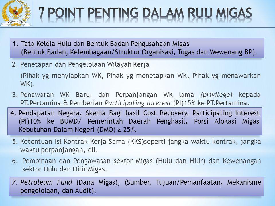 7 POINT PENTING DALAM RUU MIGAS