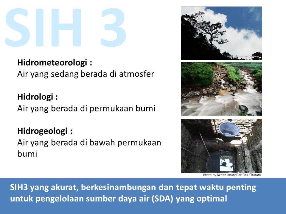 SIH 3 Hidrometeorologi : Air yang sedang berada di atmosfer