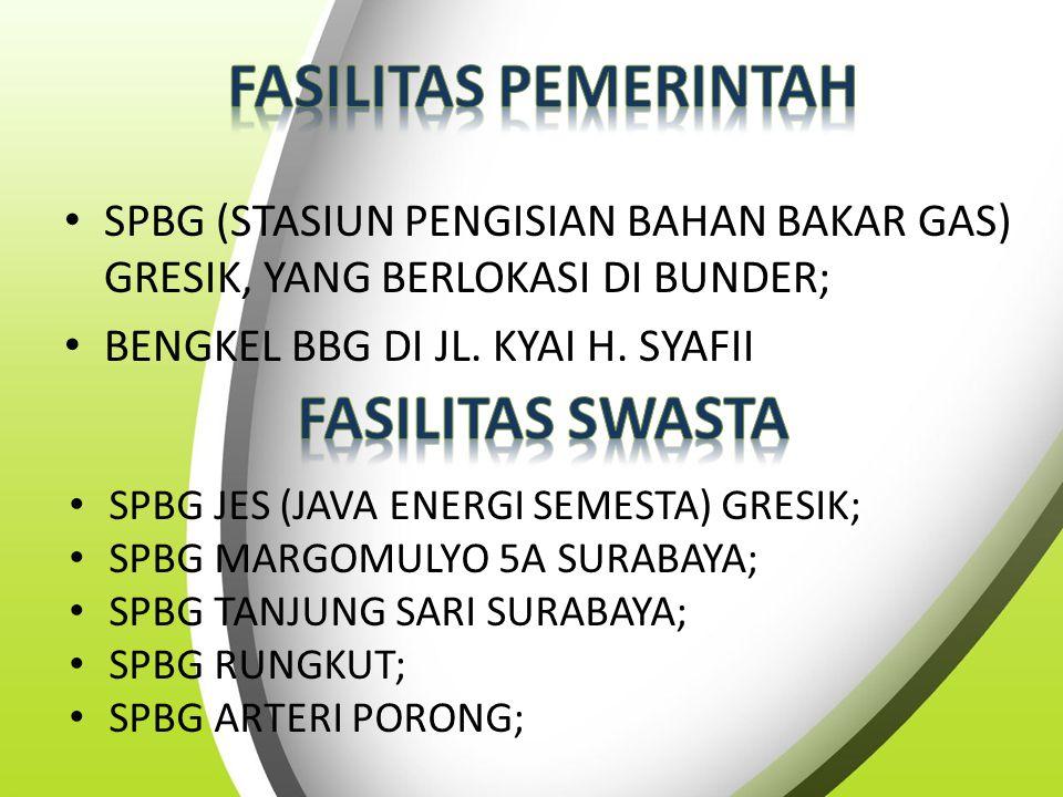 FASILITAS PEMERINTAH FASILITAS SWASTA