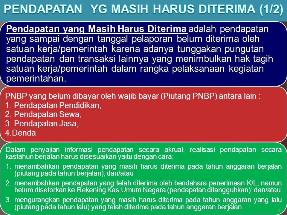 Pendapatan YG Masih Harus Diterima (1/2)