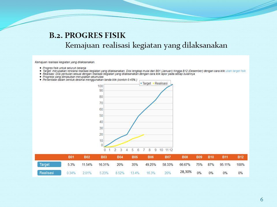 B.2. PROGRES FISIK Kemajuan realisasi kegiatan yang dilaksanakan