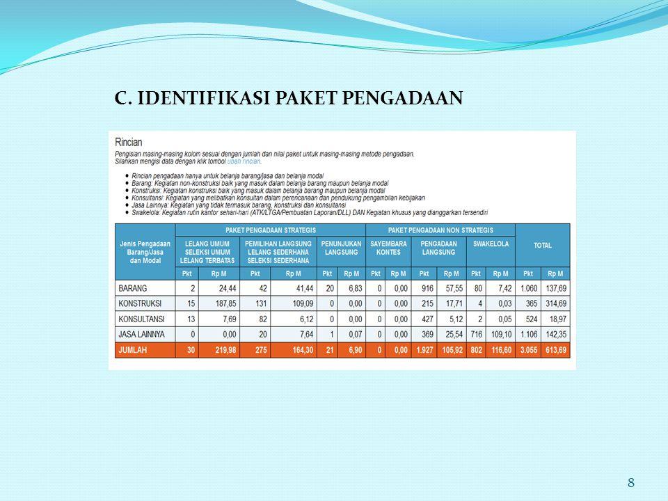 C. IDENTIFIKASI PAKET PENGADAAN