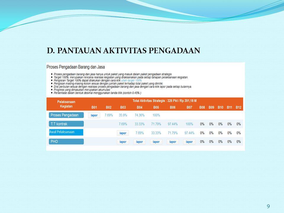D. PANTAUAN AKTIVITAS PENGADAAN