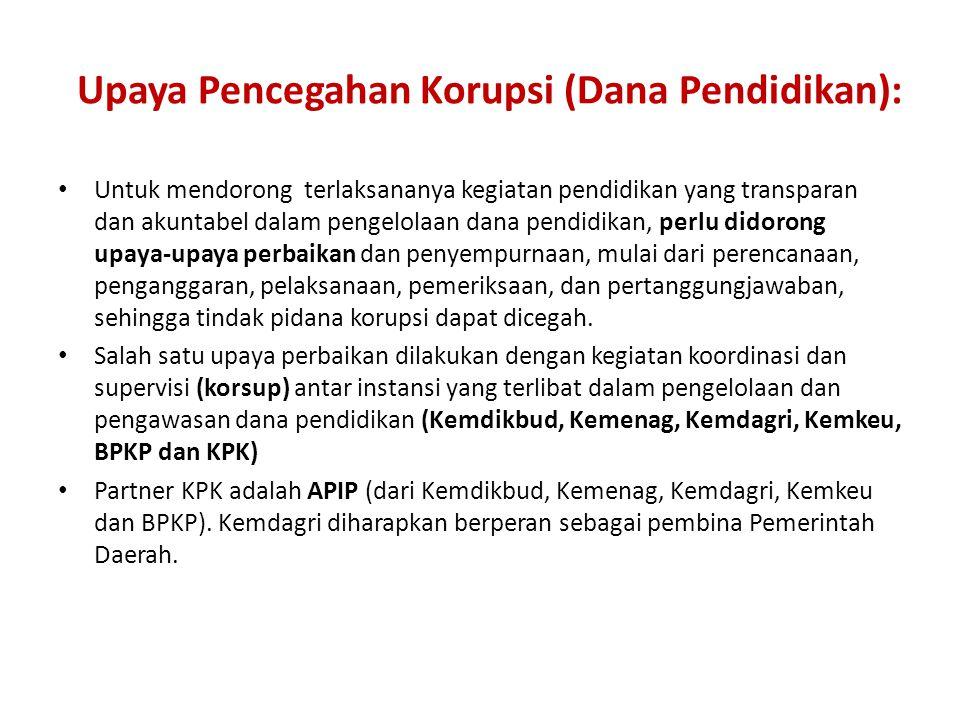 Upaya Pencegahan Korupsi (Dana Pendidikan):
