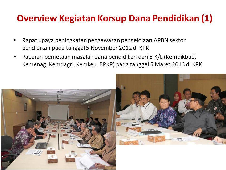 Overview Kegiatan Korsup Dana Pendidikan (1)