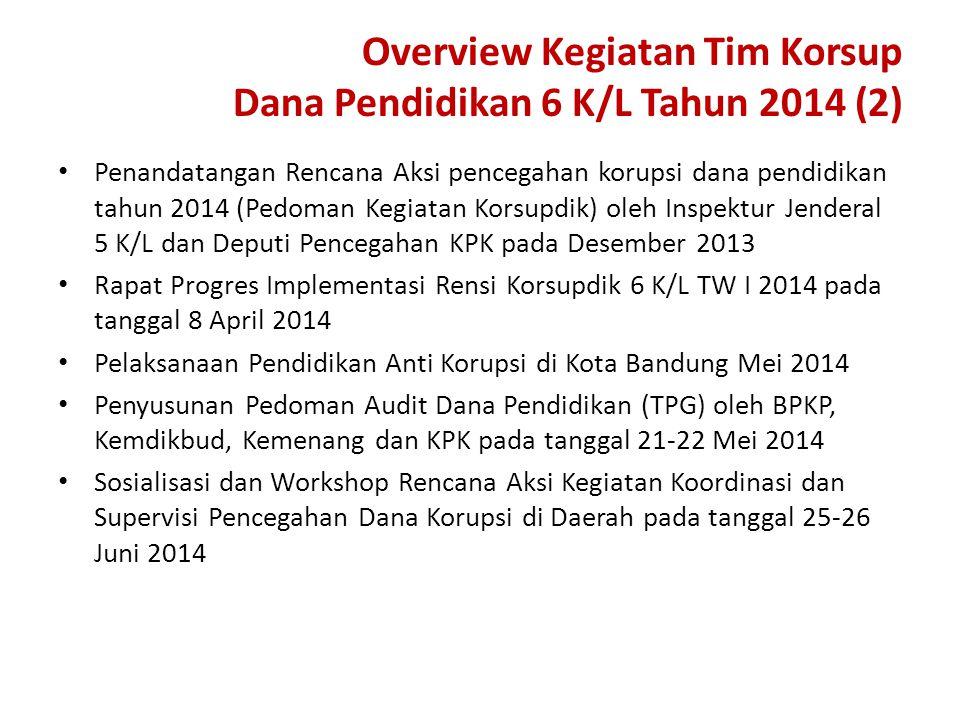 Overview Kegiatan Tim Korsup Dana Pendidikan 6 K/L Tahun 2014 (2)