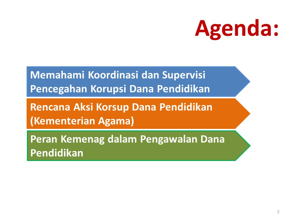Agenda: Memahami Koordinasi dan Supervisi Pencegahan Korupsi Dana Pendidikan. Rencana Aksi Korsup Dana Pendidikan (Kementerian Agama)