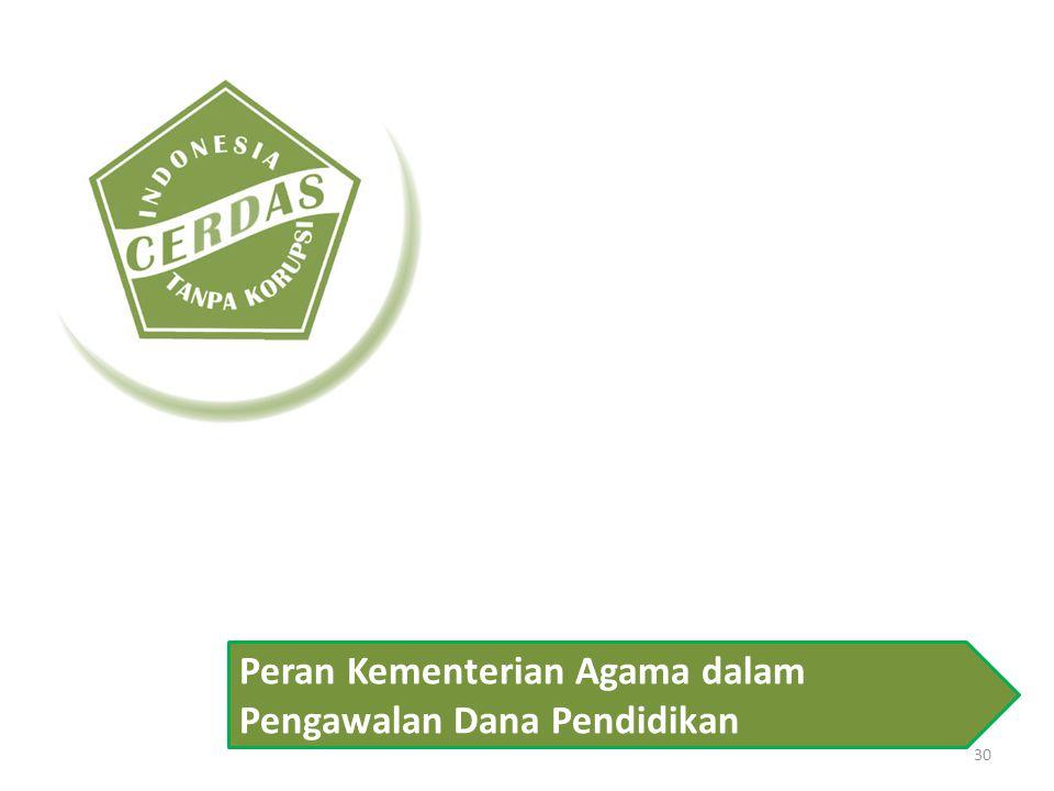 Peran Kementerian Agama dalam Pengawalan Dana Pendidikan