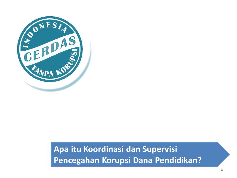 Apa itu Koordinasi dan Supervisi Pencegahan Korupsi Dana Pendidikan