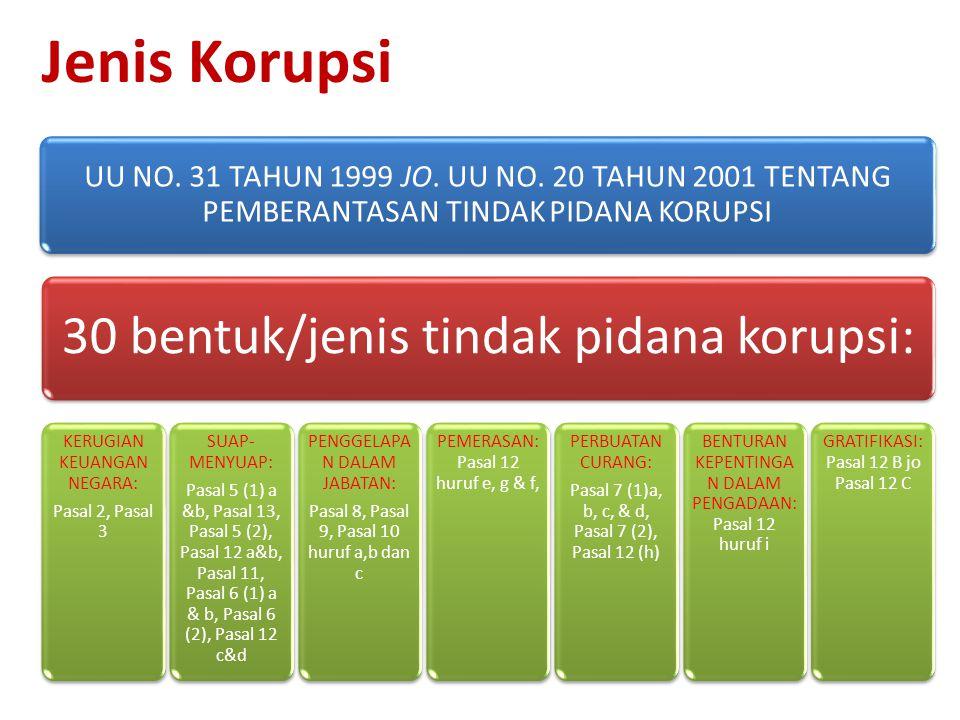 Jenis Korupsi UU NO. 31 TAHUN 1999 JO. UU NO. 20 TAHUN 2001 TENTANG PEMBERANTASAN TINDAK PIDANA KORUPSI.