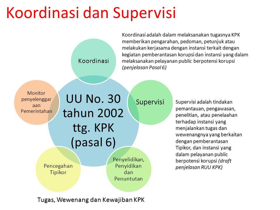 Koordinasi dan Supervisi