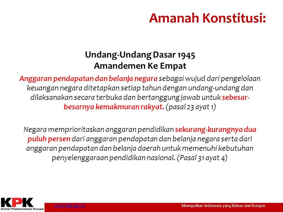 Undang-Undang Dasar 1945 Amandemen Ke Empat