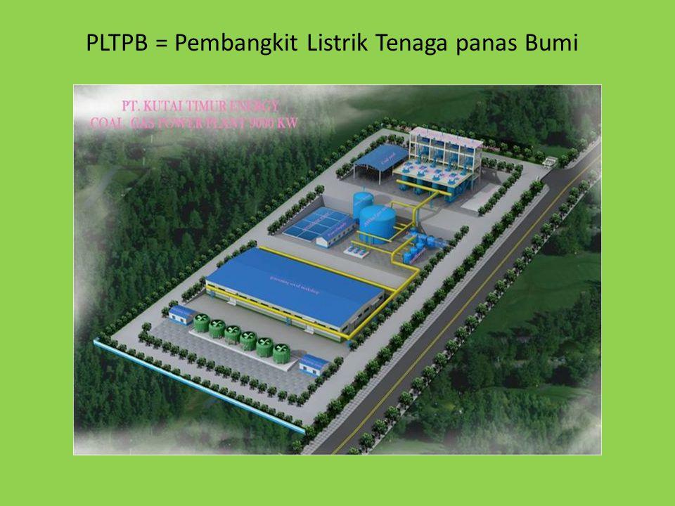 PLTPB = Pembangkit Listrik Tenaga panas Bumi