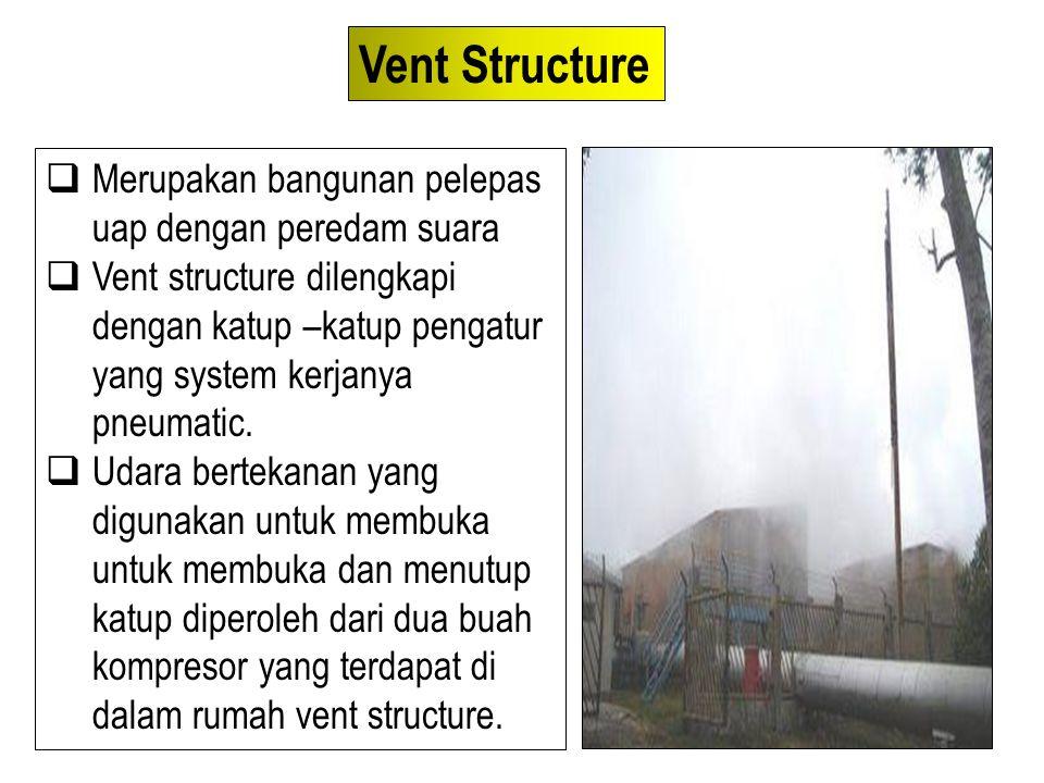Vent Structure Merupakan bangunan pelepas uap dengan peredam suara