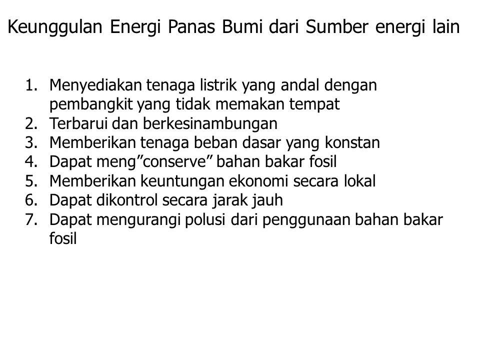 Keunggulan Energi Panas Bumi dari Sumber energi lain